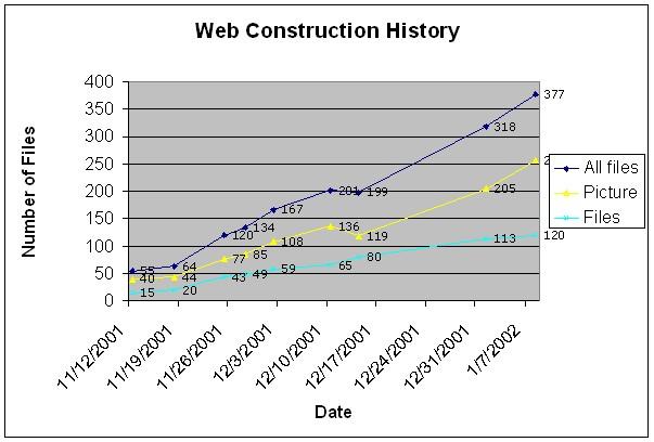 WebContructionHistory.jpg