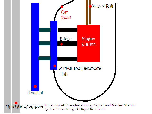 advantages of maglev trains pdf